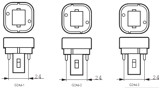 G24d-1 voor de 10W en 13W, G24d-2 voor de 18W, G24d-3 voor de 26W